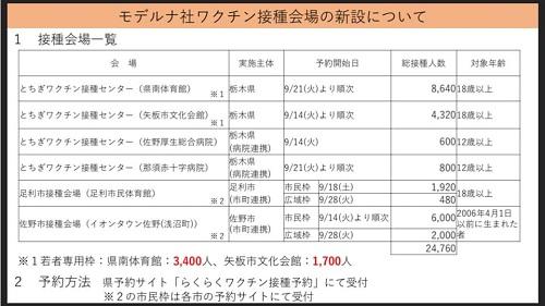 【栃木県 新型コロナ対策/緊急事態宣言 延長へ…】期間:~9月30日(木)⑮