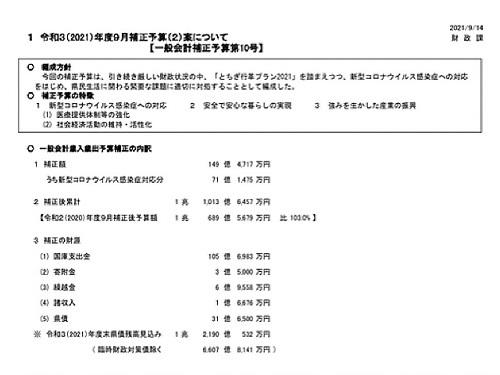 栃木県議会 9月の動き③