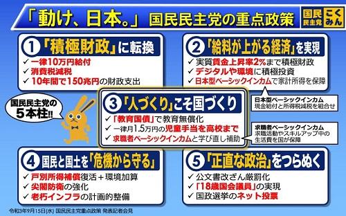 国民民主党 重点政策・新ポスター 発表!②