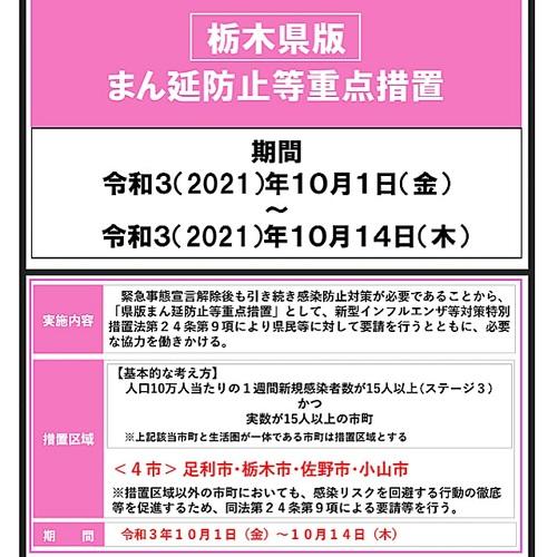 栃木県 新型コロナ|県版警戒度レベル<ステージ3>へ①