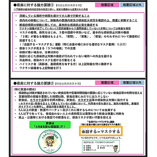 栃木県 新型コロナ|県版警戒度レベル<ステージ3>へ②