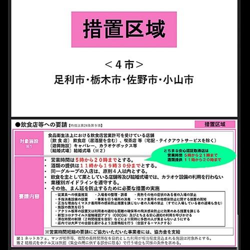 栃木県 新型コロナ|県版警戒度レベル<ステージ3>へ④