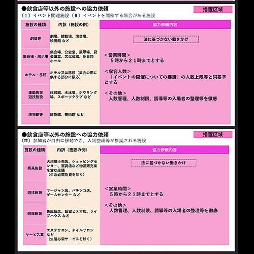栃木県 新型コロナ|県版警戒度レベル<ステージ3>へ⑤