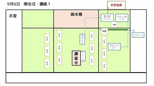 600住職学 会場図 オンライン機器配置図1