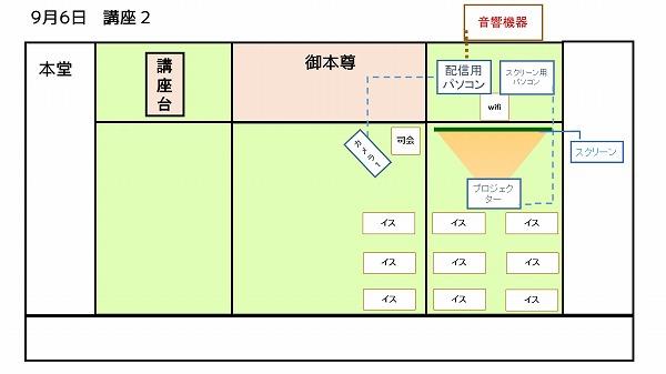 600住職学 会場図 オンライン機器配置図2