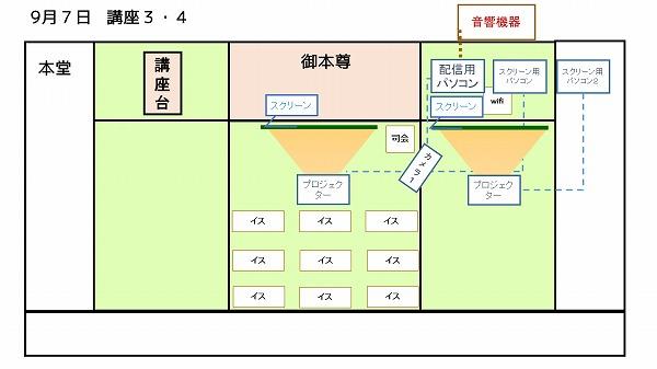 600住職学 会場図 オンライン機器配置図3
