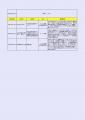 web03-2021-情報提供用紙別紙(修正)
