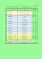 web00-union-tono-委員名簿