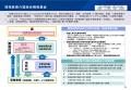web03-union-tono-資料-厚生労働省講演資料